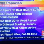 RT @quixem: Gregg Popovich is good (via @News4SA) http://t.co/z8Bmmgm4Hf
