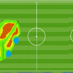 "eva and ricky wont like this ""@SportHumour: Chelsea heatmap from last night... http://t.co/4yK9F2w5r4"""