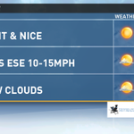 Look for a bit of extra cloud cover into the mix today, but still a great day to mow #stlwx #ksdkwx http://t.co/4VodMBdzHc