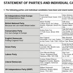 RT @MSmithsonPB: How the An Independence from Europe party will appear on ballot in SW This could hurt UKIP http://t.co/rwcxmz2t3q