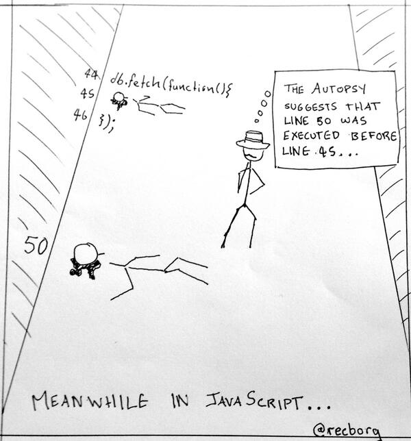 Meanwhile in JavaScript ... http://t.co/WIthsohzrH