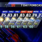 #alwx Heres a look at the 7 day forecast http://t.co/qHuAaeKx75