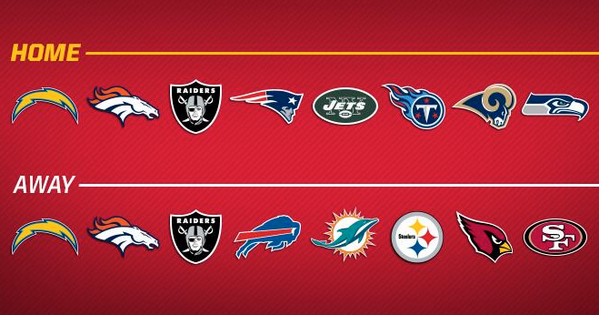 We know the #Chiefs 2014 opponents, just need dates and times! Tune in to @nflnetwork at 7pm CT to find out!