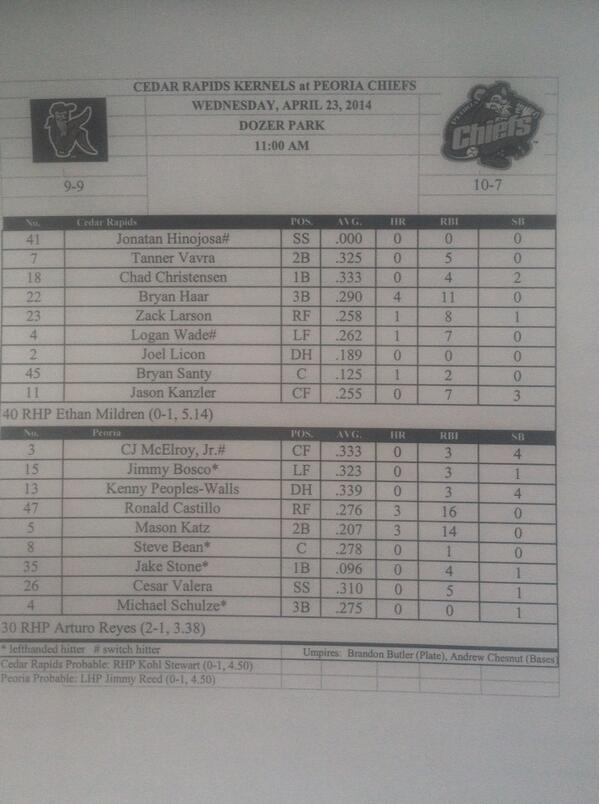 DARE Day lineups are in as Chiefs take on Cedar Rapids in 11 am game. Great crowd. #chiefs #mwl