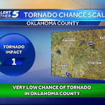RT @KOCOdamonlane: OKC Metro tornado chance tonight. On scale 1-10, 1. Very low chance #okwx http://t.co/D3YsqwVQ0m