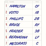 4/23 #Reds lineup vs. Pirates http://t.co/zRkYai2PdC