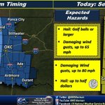 Low tornado threat in OK this evening. Heres the timing and the threat type courtesy of NWS Norman http://t.co/ZCduVTL6tm