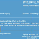 RT @TABinc10: Use this format when drafting tweets where you are looking for a direct response. #WLW14 http://t.co/ah46K6jM9M