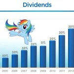 RT @washingtonpost: Bronies may be propping up one of Americas favorite companies http://t.co/SRzKQH9YX0 http://t.co/jwXwJES1AY