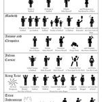 This is marvellous. Shakespeares tragic deaths. #HappyBirthdayShakespeare http://t.co/sOVZML1NrF