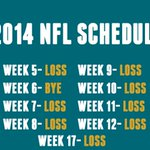 RT @SportsNation: IMPORTANT: We think we have uncovered the Jaguars leaked NFL Schedule for 2014. Check it out: http://t.co/dA0AnU20Tj