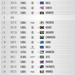 RT @ArmandoSalguero: And here is the full Miami Dolphins 2014 schedule: http://t.co/mIuvbRBHAC