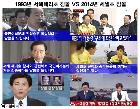 1993년 서해훼리호 침몰과 2014년 세월호 침몰때 김영삼 vs. 박근혜 비교 (출처 : http://t.co/c2Qfv0WFaU @impeter701 ) http://t.co/KzfczUBTSs