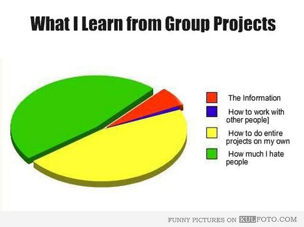 This made me laugh: What I Learn from Group Projects:  http://t.co/D9Q1IhoNro (via @donica)