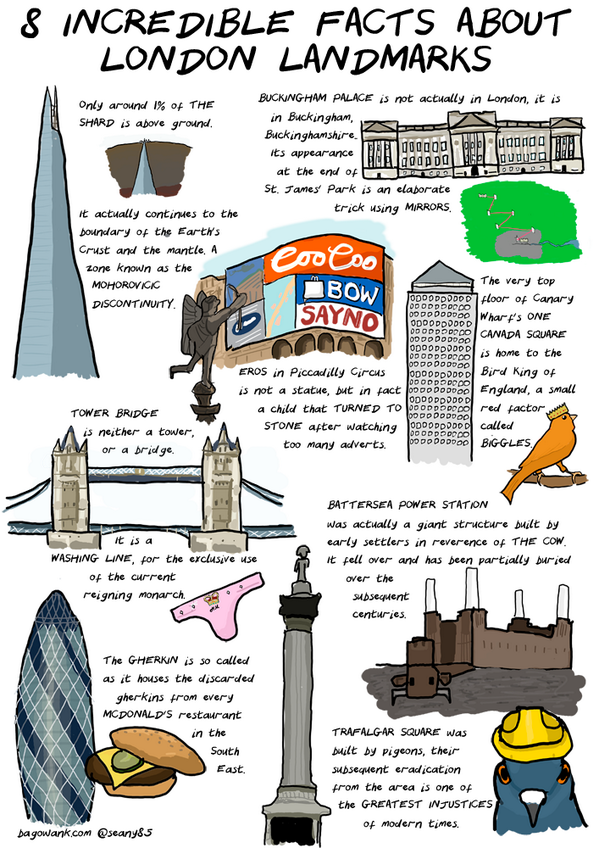 Eight INCREDIBLE facts about London Landmarks. http://t.co/61Kt6QJpsM