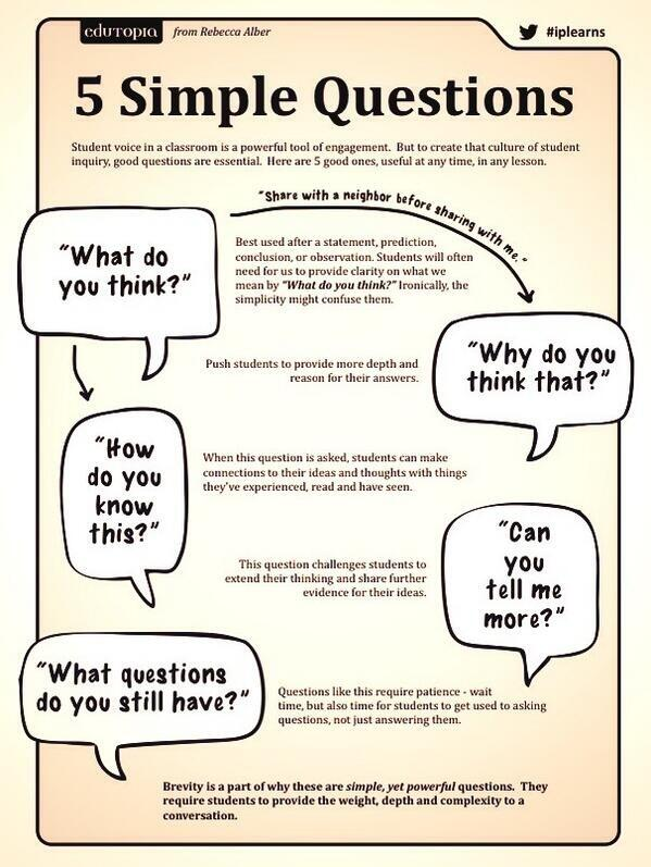 5 simple questions to encourage student voice by @WordLib and @edutopia #questioning #mindset http://t.co/dgUzXd7bCJ