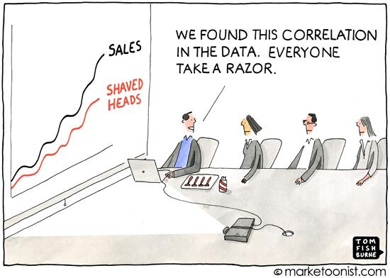 """@tomfishburne: ""Big Data Analytics"" - new cartoon and post on correlation versus causation http://t.co/iuJuzGPKU1 http://t.co/byWVpVnpuF"""