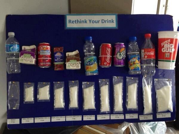 Vaitiare Mateos Bear (@vaitiaremateos): A cambiar de hábitos..aquí un comparativo de bebidas en el mercado con el azúcar que contienen, Piensa lo que tomas! http://t.co/48XKQ0CyQF