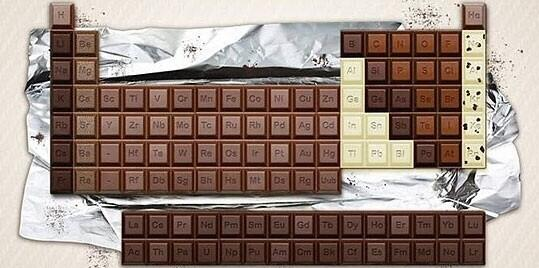 MT Want! @KHCourage: Just in time for a very nerdy Valentine's Day RT @pickover: Periodic Table of Chocolate. http://t.co/wF5LEFrSuI