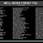 To the 96 fans who lost their lives at Hillsborough 25 years ago today.... YNWA http://t.co/VbstGLGeQ9