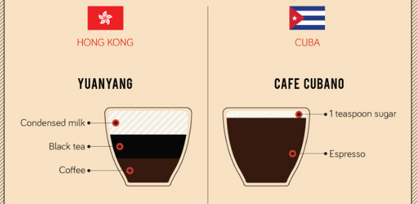 Celebrate #InternationalCoffeeDay with these 31 coffees around the world http://t.co/cx6C4eMu8L  http://t.co/nt6S4Gghyn