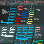RT @CIGeography: #INFOGRAPHIC #NATO deployments in Eastern Europe. #Ukraine #Russia Updated >>http://t.co/CRoZqMHlho<< http://t.co/wSYpuTVYs9