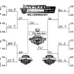 Heres @NHLRossy Stanley Cup Bracket Picks. You like them? @SiriusXMNHL http://t.co/vlM78so7KL