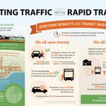 Great infographic by @pembina on benefits of regional transit investment #HamOnt #GTHA http://t.co/6pigXIZ9xy
