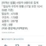As of 17/04/14 1059AM KST: Passengers: 475 Rescued: 179 Missing: 287 Dead: 9 #PrayforKorea http://t.co/I8SGWnbsiU