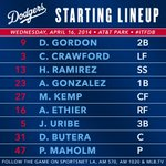 RT @Dodgers: #Dodgers lineup at San Francisco: http://t.co/82RhmOjXCA