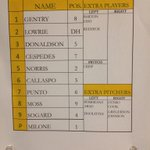 The #Athletics lineup for tonight at the Angels. http://t.co/ECY2HfLkNT