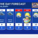 RT @CTVdavidspence: Tomorrow, and Easter Weekend. The @CTVCalgary 5 day forecast. #yyc #Calgary http://t.co/j8se6QmuiM