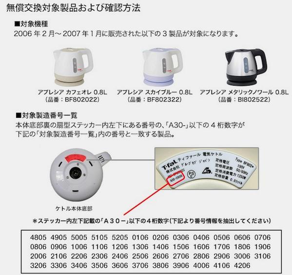 この「ティファールケトル」は使ってる人も多いんじゃないのかな  念のため型番を確認をした方が良いですよ「ティファールの電気ケトル:点検済みでも発火の恐れ。対象製品142,355台をリコール」http://t.co/ehnGl6w8SH http://t.co/LUqic4fjAz