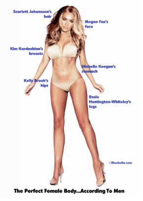 """How men and women differ when drawing up the """"perfect body:"""" http://t.co/7nONuRL8ii http://t.co/hpetJ3g57V"""
