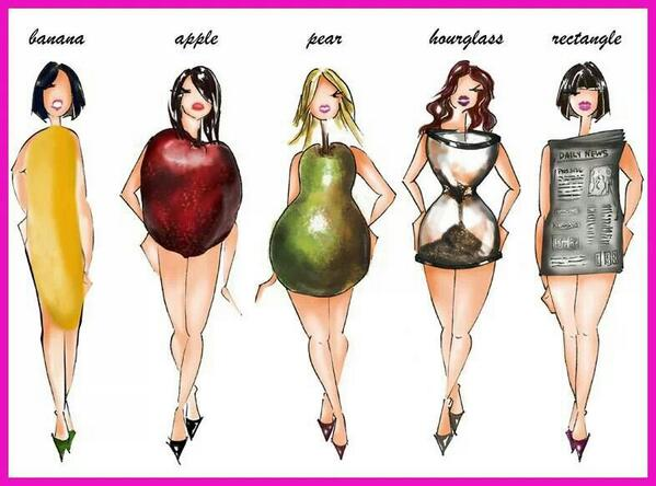 I find all these sexy. A woman's curves are her glory. What's your fave type? http://t.co/3t1o3goLx1