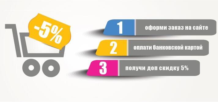 Банковская карта visa gold Воскресенск
