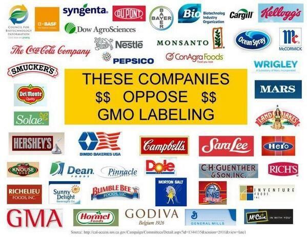 I spot several @eatright sponsors. MT @nyshepa: Hiding info. RT @DanCitizen: These companies oppose GMO labeling http://t.co/ns0YdGsB67