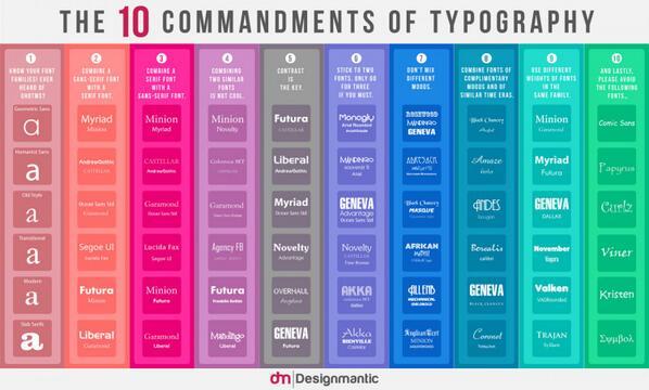 The 10 Commandments of Typography http://t.co/4MhmMaXk9c http://t.co/plj5EShM2o