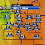 RT @kktv11news: Much warmer today! A few more clouds & a bit of breeze by late day. Overall though, a fantastic Friday! #cowx http://t.co/HkXor7eHOX