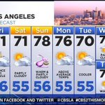 Cloudy & below average temps today but warm-up for #Easter! @AmberLeeNews #weather forecast: http://t.co/Fyd4BPeCH2 http://t.co/eRHQmICJmA