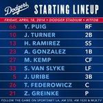#Dodgers lineup vs. Arizona: http://t.co/LMMpu2JLYo