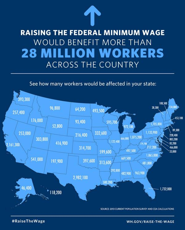 If we #RaiseTheWage, here's how many workers would be impacted in your state: http://t.co/q4fGZX9IBp