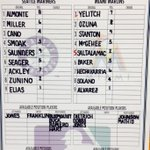 #Mariners vs. #Marlins at 4:10 p.m. Lineups: http://t.co/18CgrJUyOc