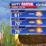 Cloudy & cool to start but more sunshine & warmer to finish w upper 70s. Less gusty too! #HappyEaster #skytower #flwx http://t.co/qGJIGKdeFE