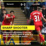 RT @BBCSport: Norwich 0-2 Liverpool. Luis Suarez joins a small group of players to reach 30 Premier League goals in a season http://t.co/QW66zeI23Y