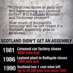 RT @myYesScotland: Notice the all too familiar negative campaign tactics used? A very interesting historical comparison on the #indyref http://t.co/7hbWNrlLsh
