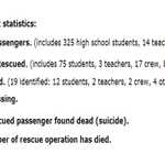 RT @Pray4SouthKorea: #Sewol #Ferry Tragedy: Current statistics #PrayForSouthKorea http://t.co/njE8OHmm8o