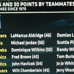 RT @AldridgeMVP: Dynamic duo. @aldridge_12 and @Dame_Lillard in some pretty good company. #RipCity http://t.co/nbpOcymu4f