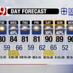 Scattered showers and storms today. Severe storms possible on Wednesday. More severe weather possible next weekend. http://t.co/lHcQaOTA5f