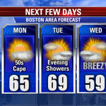 RT @FOX25Shiri: A magnificent warm up today! Let me know how youll enjoy this #MarathonMonday. Send photos: pix@myfoxboston.com http://t.co/DITtTdJS9I